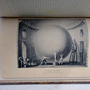 Museum retrospective in Class 34, ballooning Expo International 1900 in Paris. Report of the C