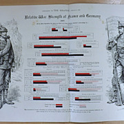 Relative War Strength Of France & Germany -The Graphic 1887