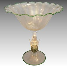 Venetian Dolphin Compote 1920's