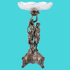 German WMF Silverplate and Glass Bacchanal Figural Compote Centerpiece