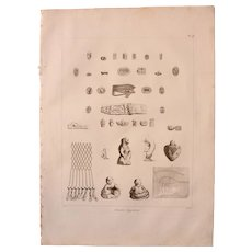 """Antique Print of Ancient Egyptian artifacts including Phallus and other Statues  - Original Copper Engraving from """"Napoleons Travels to Egypt"""" (Vivant Denon) 1802"""