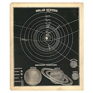 19th century original antique Astronomy print from Smith's illustrated Atlas stars,galaxy,planets