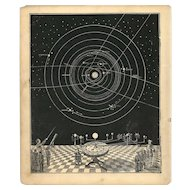 19 century original antique astronomy print from Smith's illustrated Atlas stars, galaxy and planets