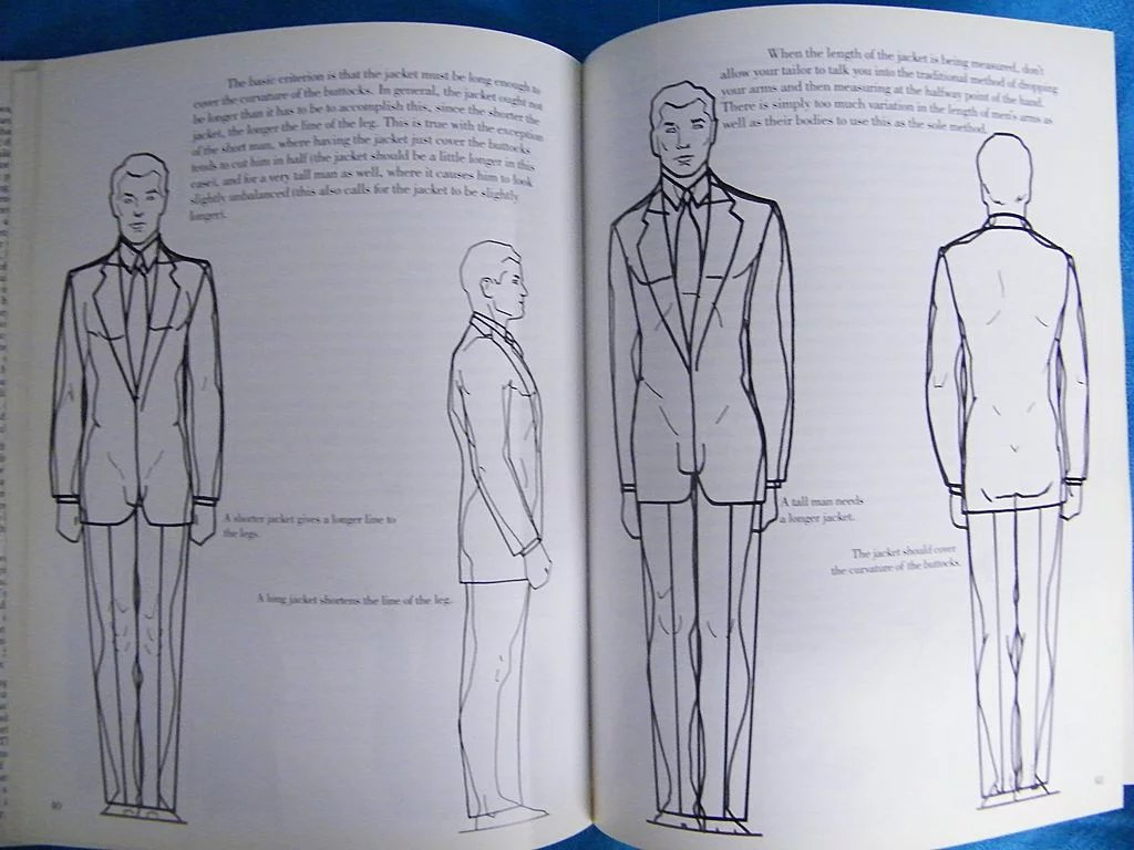 Clothes And The Man The Principles Of Fine Mens Dress