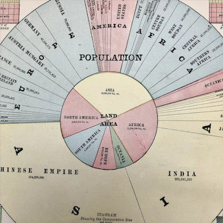 1830 Map of World Populations, Race, Religion & U.S. States