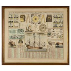 Large hand -tinted Maritime Engraving of French Naval Ships, Instruments, Principles, Battles, Practices, Etc with detailed technical information -Late 18th or early 19th century - Framed