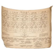 Original 1918 WWI Military Logistical Roster for American Troops - Very Rare!