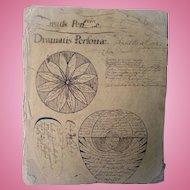 Fascinating  Revolutionary  War Folk Art American Diary  of Knowledge