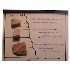 Grand Canyon vintage collection Rocks, Geological Overview