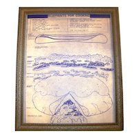Vintage 1976 Framed Blueprints For Cooking Pizza By Portal Publications Of Corte Madera, California