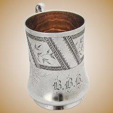 Aesthetic Cup Coin Silver Vanderslice San Francisco CA 1860