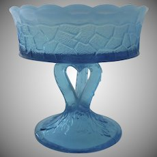 Stunning Blue Pressed Glass Footed Candy Dish Mapleleaf by Northwood
