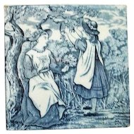 "Wedgwood Blue Calendar Tile for May  6"" by 6""."