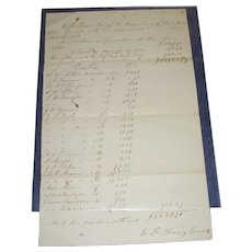 North Carolina Slavery Document 1860
