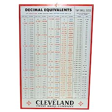 SOLD   See other SIGNS for Sale    Advertising Hardware Tool Sign Cleveland Twist Drill Co. Decimal Equivalents