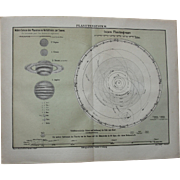 19th Century Print of the Planetary System - incl. Mars, Mercury, Jupiter, Saturn, Neptune, Venus and more 1877 Steel Engraving & Photo