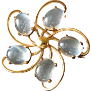 Antique 14 kt. Gold Moonstone Brooch             C.1900