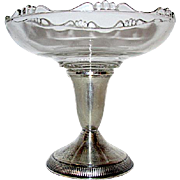 Vintage Sterling Silver 925 Glass Top Footed Candy Dish Compote