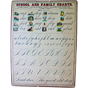 Victorian Writing and Geometry School Chart
