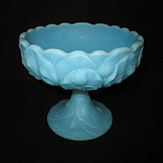 Fenton Blue Satin Water Lily Footed Compote/Candy Dish