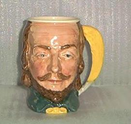 William Shakespeare Character Mug