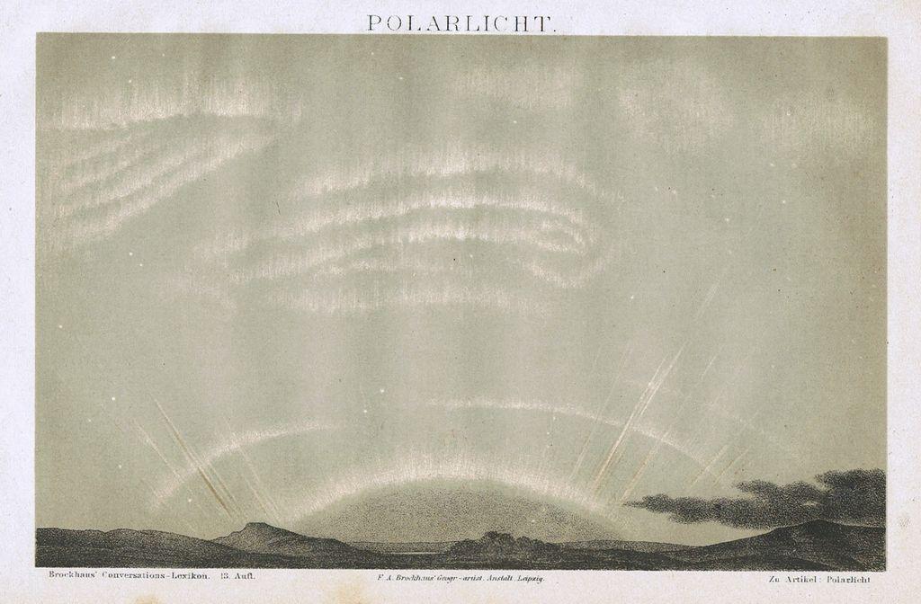 Polar Lights: Old Chromo Lithograph 1882