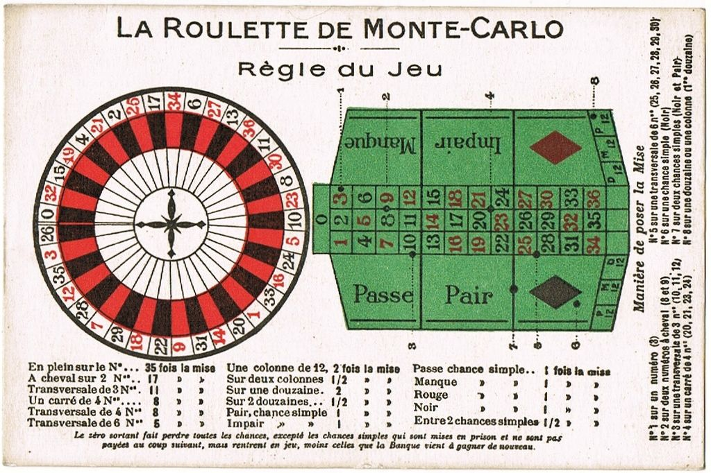 roulette in monte carlo vintage postcard from curioshop on ruby lane. Black Bedroom Furniture Sets. Home Design Ideas