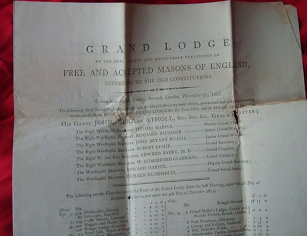 sample cover letters early masonic ephemera 1805 broadside stampless letter 1805