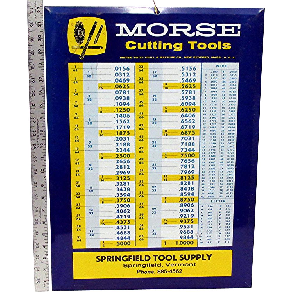 Hardware Store Advertising Tool Sign MORSE Cutting Tools  New Bedford Mass.