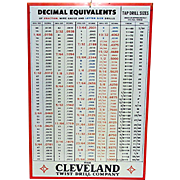 Advertising Hardware Tool Sign Cleveland Twist Drill Co. Decimal Equivalents