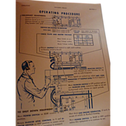 1945 U.S. Navy Radio Instruction Manual,  Model RDR, by RCA, for WWII  Ships, Navy Department, Recieving Equipment