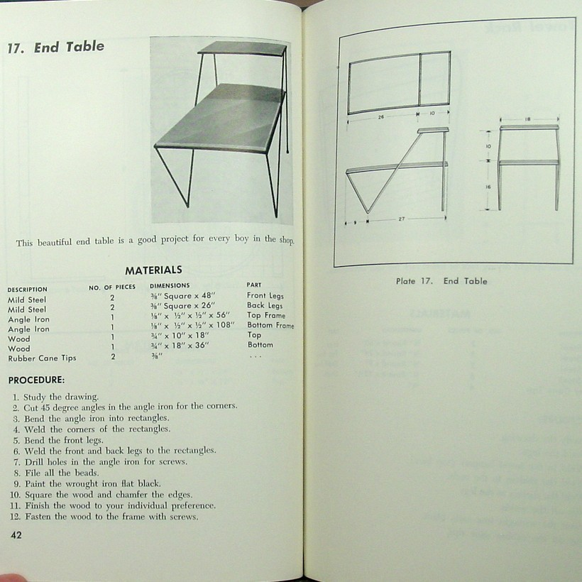 Making Modern Wrought Iron Furniture Ned Frisbie 1959