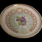 1912 Calendar Plate Gresden